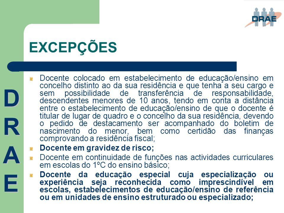 EXCEPÇÕES Docente colocado em estabelecimento de educação/ensino em concelho distinto ao da sua residência e que tenha a seu cargo e sem possibilidade