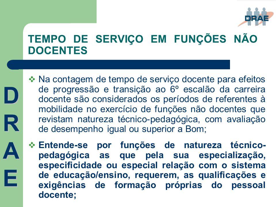 TEMPO DE SERVIÇO EM FUNÇÕES NÃO DOCENTES  Na contagem de tempo de serviço docente para efeitos de progressão e transição ao 6º escalão da carreira do
