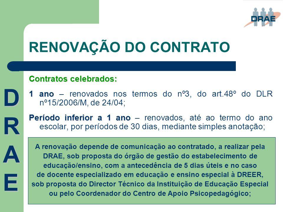 RENOVAÇÃO DO CONTRATO Contratos celebrados: 1 ano 1 ano – renovados nos termos do nº3, do art.48º do DLR nº15/2006/M, de 24/04; Período inferior a 1 a