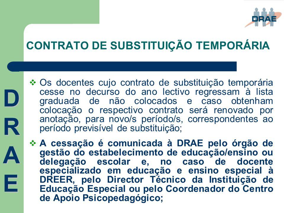 CONTRATO DE SUBSTITUIÇÃO TEMPORÁRIA  Os docentes cujo contrato de substituição temporária cesse no decurso do ano lectivo regressam à lista graduada