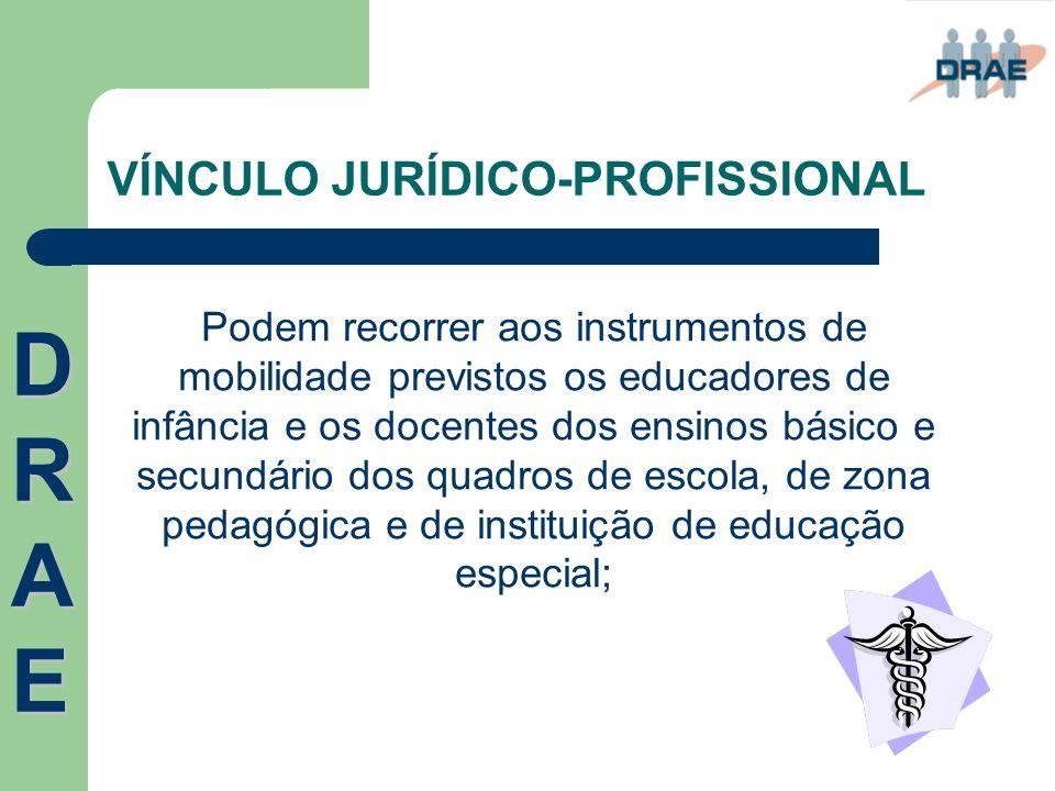 VÍNCULO JURÍDICO-PROFISSIONAL Podem recorrer aos instrumentos de mobilidade previstos os educadores de infância e os docentes dos ensinos básico e sec