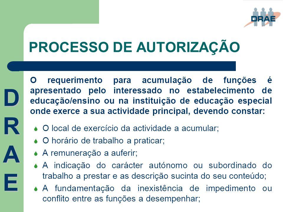 PROCESSO DE AUTORIZAÇÃO O requerimento para acumulação de funções é apresentado pelo interessado no estabelecimento de educação/ensino ou na instituiç