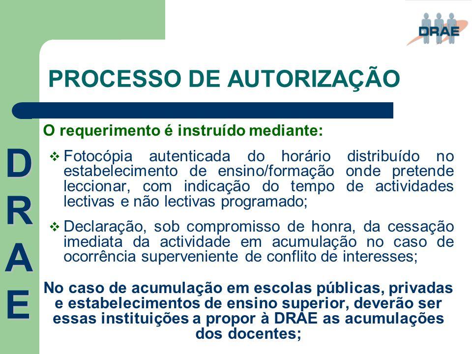 PROCESSO DE AUTORIZAÇÃO O requerimento é instruído mediante:  Fotocópia autenticada do horário distribuído no estabelecimento de ensino/formação onde