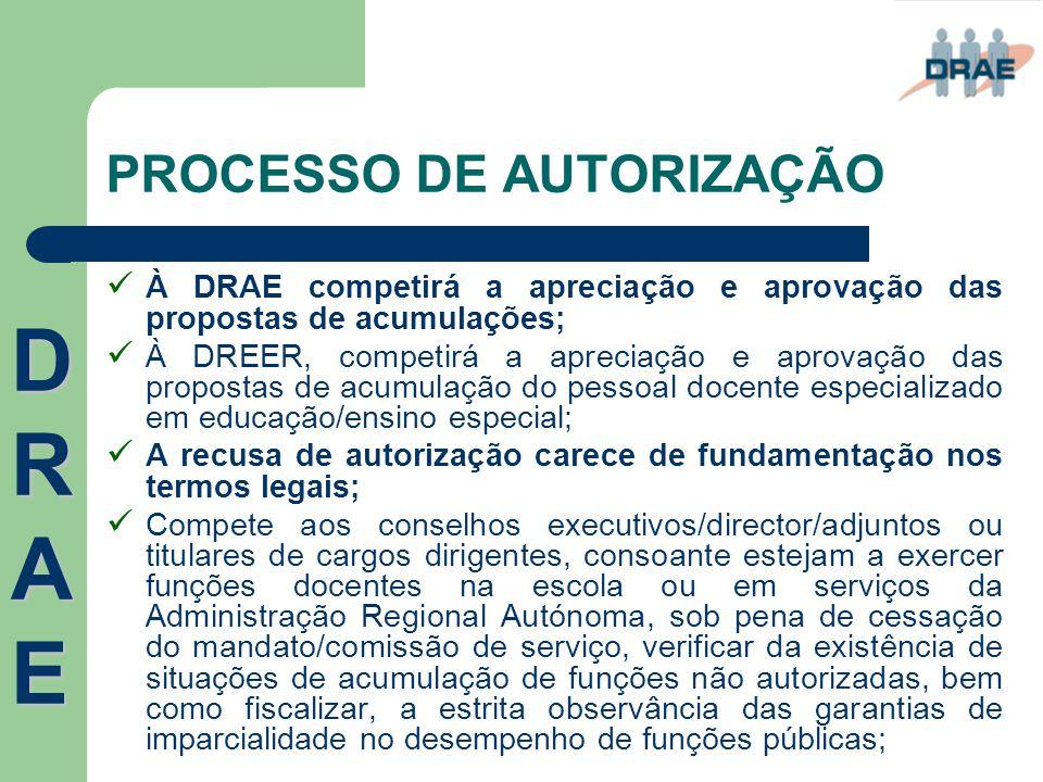 PROCESSO DE AUTORIZAÇÃO  À DRAE competirá a apreciação e aprovação das propostas de acumulações;  À DREER, competirá a apreciação e aprovação das pr