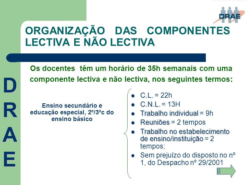 ORGANIZAÇÃO DAS COMPONENTES LECTIVA E NÃO LECTIVA Ensino secundário e educação especial, 2º/3ºc do ensino básico  C.L.  C.L. = 22h  C.N.L.  C.N.L.