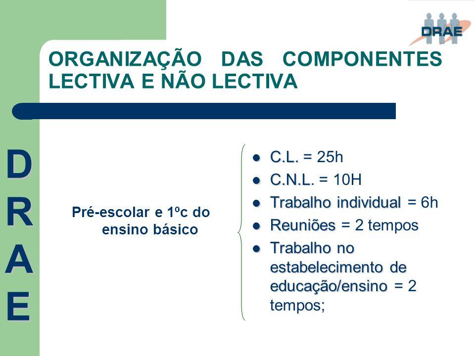 ORGANIZAÇÃO DAS COMPONENTES LECTIVA E NÃO LECTIVA Pré-escolar e 1ºc do ensino básico  C.L.  C.L. = 25h  C.N.L  C.N.L. = 10H  Trabalho individual