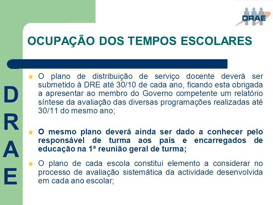 OCUPAÇÃO DOS TEMPOS ESCOLARES O plano de distribuição de serviço docente deverá ser submetido à DRE até 30/10 de cada ano, ficando esta obrigada a apr