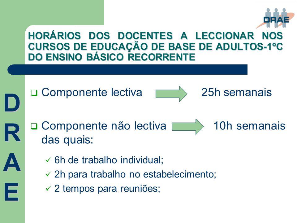 HORÁRIOS DOS DOCENTES A LECCIONAR NOS CURSOS DE EDUCAÇÃO DE BASE DE ADULTOS-1ºC DO ENSINO BÁSICO RECORRENTE  Componente lectiva 25h semanais  Compon