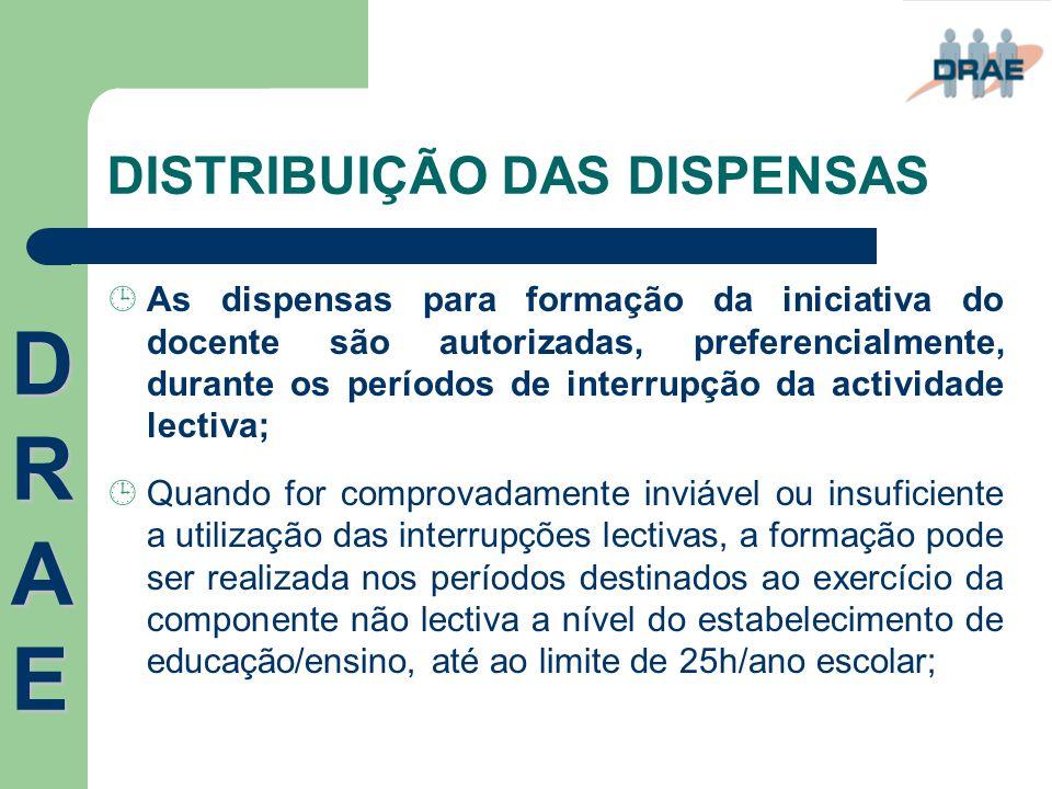 DISTRIBUIÇÃO DAS DISPENSAS  As dispensas para formação da iniciativa do docente são autorizadas, preferencialmente, durante os períodos de interrupçã