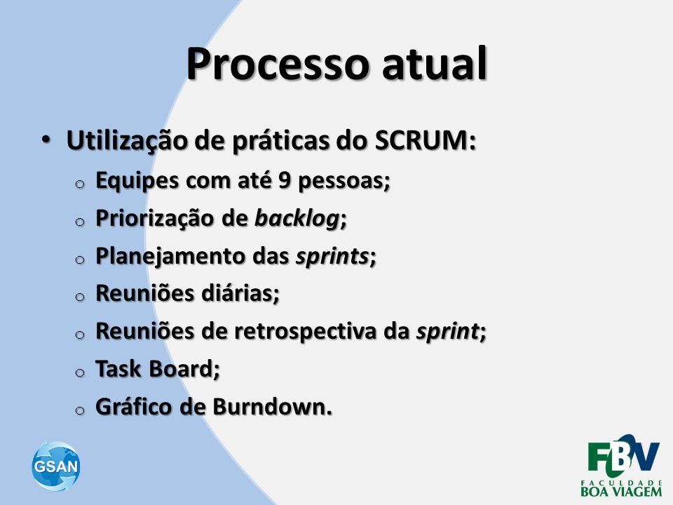 Processo atual • Utilização de práticas do SCRUM: o Equipes com até 9 pessoas; o Priorização de backlog; o Planejamento das sprints; o Reuniões diária