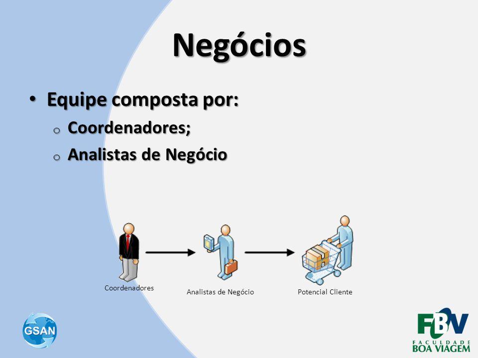 Negócios • Equipe composta por: o Coordenadores; o Analistas de Negócio Coordenadores Analistas de NegócioPotencial Cliente