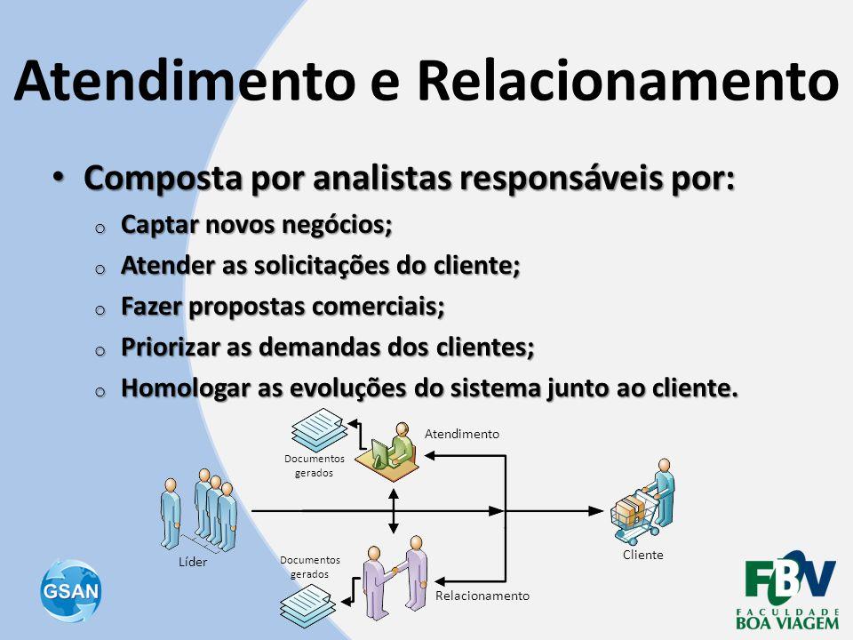 Atendimento e Relacionamento • Composta por analistas responsáveis por: o Captar novos negócios; o Atender as solicitações do cliente; o Fazer propost
