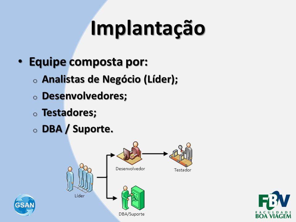 Implantação • Equipe composta por: o Analistas de Negócio (Líder); o Desenvolvedores; o Testadores; o DBA / Suporte. Líder Testador Desenvolvedor DBA/