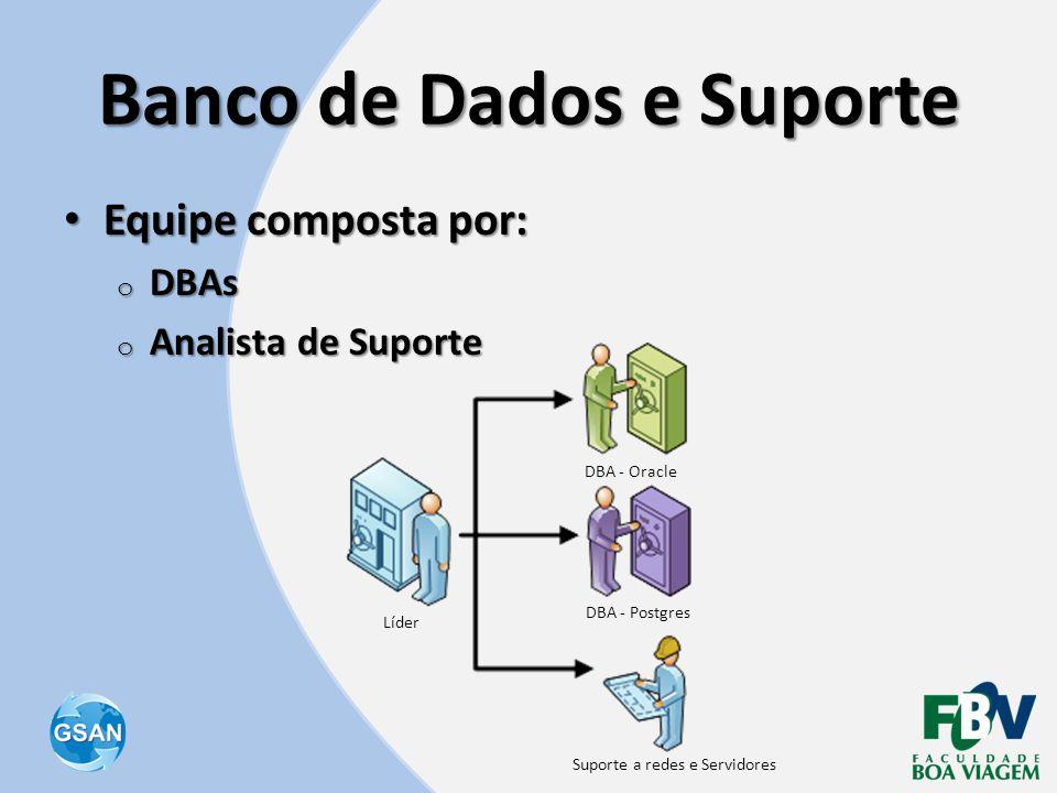 Banco de Dados e Suporte • Equipe composta por: o DBAs o Analista de Suporte Líder DBA - Oracle DBA - Postgres Suporte a redes e Servidores