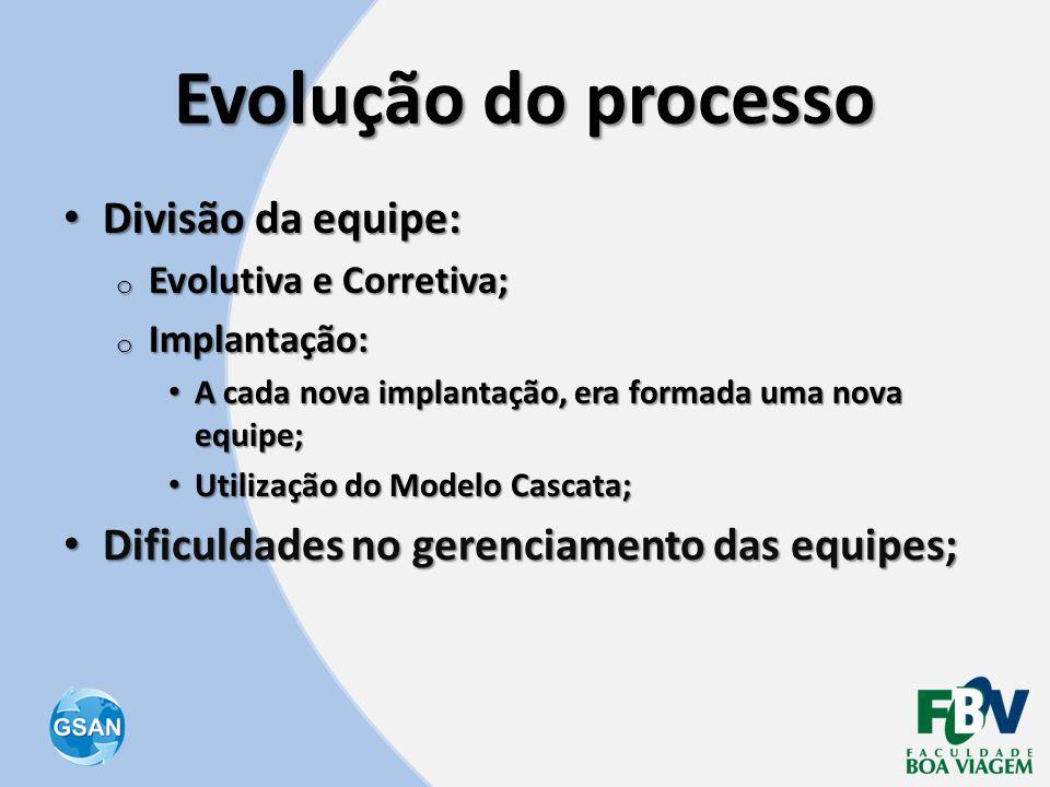 Evolução do processo • Divisão da equipe: o Evolutiva e Corretiva; o Implantação: • A cada nova implantação, era formada uma nova equipe; • Utilização