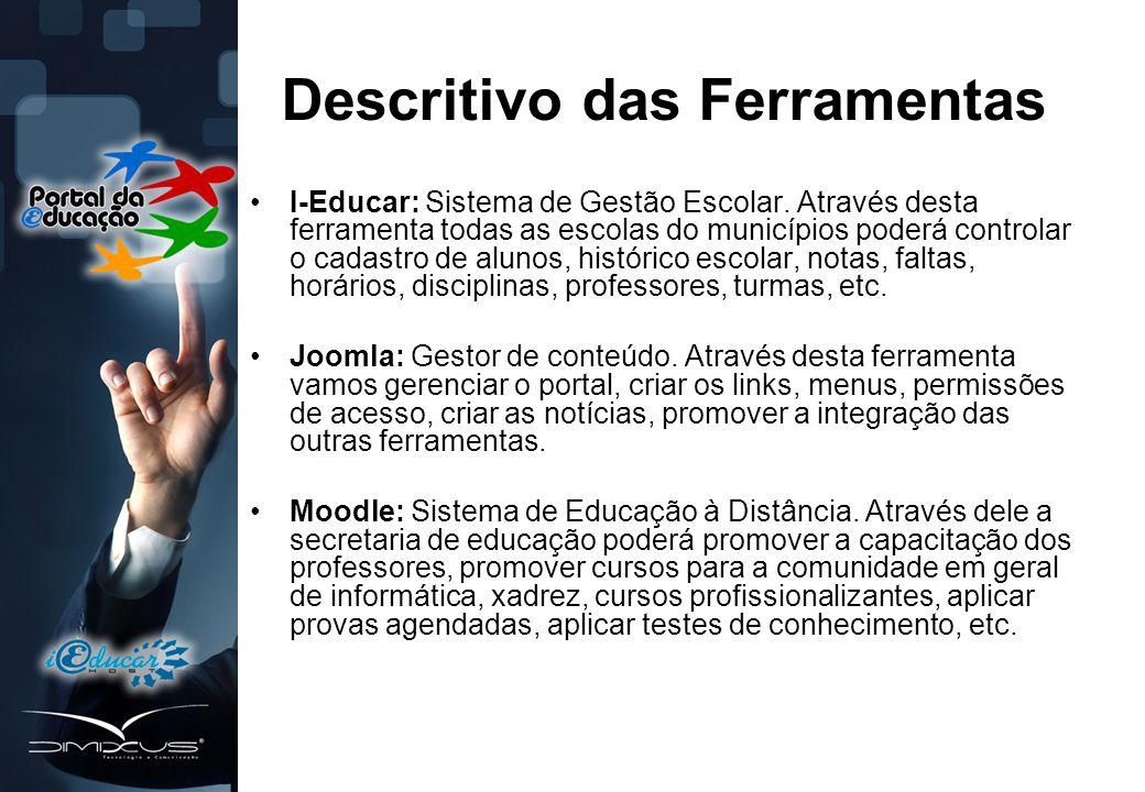 Descritivo das Ferramentas •I-Educar: Sistema de Gestão Escolar.