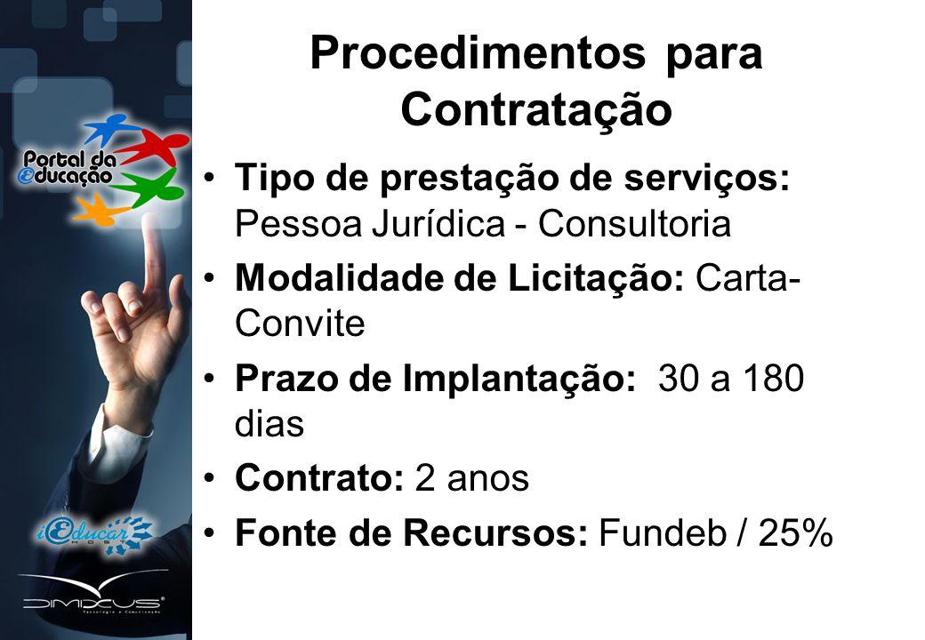 Procedimentos para Contratação •Tipo de prestação de serviços: Pessoa Jurídica - Consultoria •Modalidade de Licitação: Carta- Convite •Prazo de Implantação: 30 a 180 dias •Contrato: 2 anos •Fonte de Recursos: Fundeb / 25%