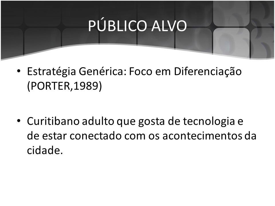 PÚBLICO ALVO • Estratégia Genérica: Foco em Diferenciação (PORTER,1989) • Curitibano adulto que gosta de tecnologia e de estar conectado com os aconte