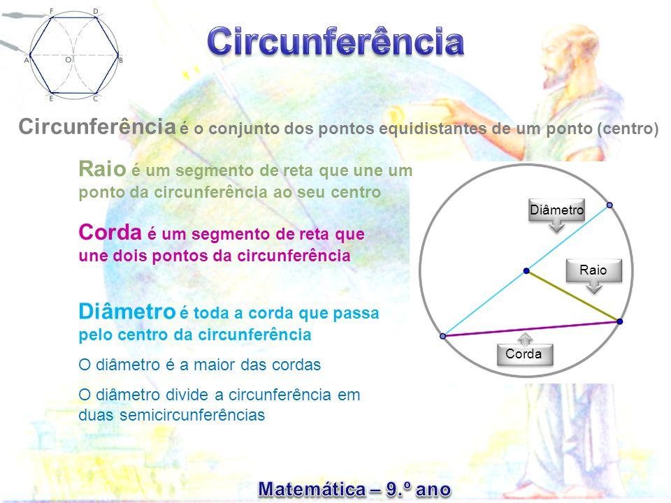 Circunferência é o conjunto dos pontos equidistantes de um ponto (centro) Corda é um segmento de reta que une dois pontos da circunferência Diâmetro é toda a corda que passa pelo centro da circunferência O diâmetro é a maior das cordas O diâmetro divide a circunferência em duas semicircunferências Diâmetro Corda Raio Raio é um segmento de reta que une um ponto da circunferência ao seu centro