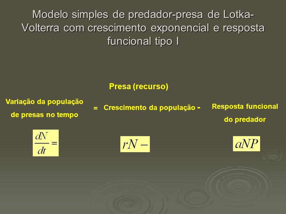 Presa (recurso) Variação da população de presas no tempo Crescimento da população - = Resposta funcional do predador Modelo simples de predador-presa