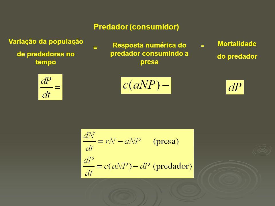 Predador (consumidor) Variação da população de predadores no tempo Resposta numérica do predador consumindo a presa = Mortalidade do predador -
