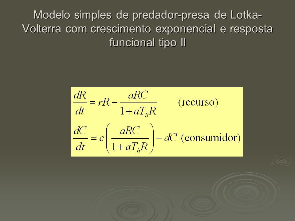 Modelo simples de predador-presa de Lotka- Volterra com crescimento exponencial e resposta funcional tipo II