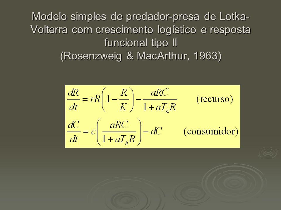 Modelo simples de predador-presa de Lotka- Volterra com crescimento logístico e resposta funcional tipo II (Rosenzweig & MacArthur, 1963)