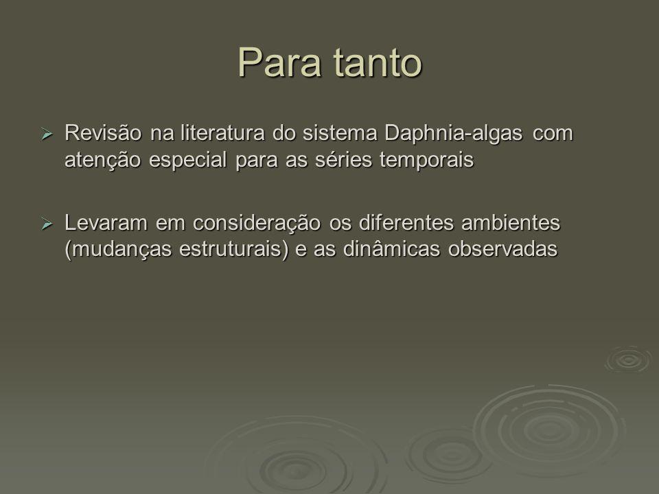 Para tanto  Revisão na literatura do sistema Daphnia-algas com atenção especial para as séries temporais  Levaram em consideração os diferentes ambi