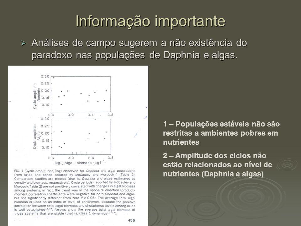 Informação importante  Análises de campo sugerem a não existência do paradoxo nas populações de Daphnia e algas. 1 – Populações estáveis não são rest