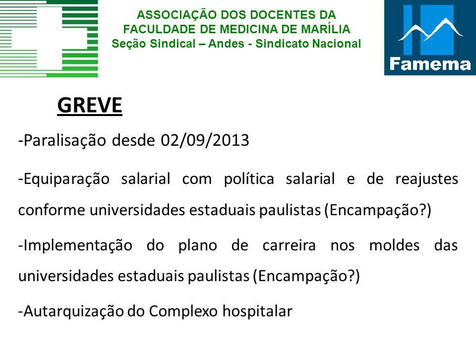 GREVE -Paralisação desde 02/09/2013 - Equiparação salarial com política salarial e de reajustes conforme universidades estaduais paulistas (Encampação
