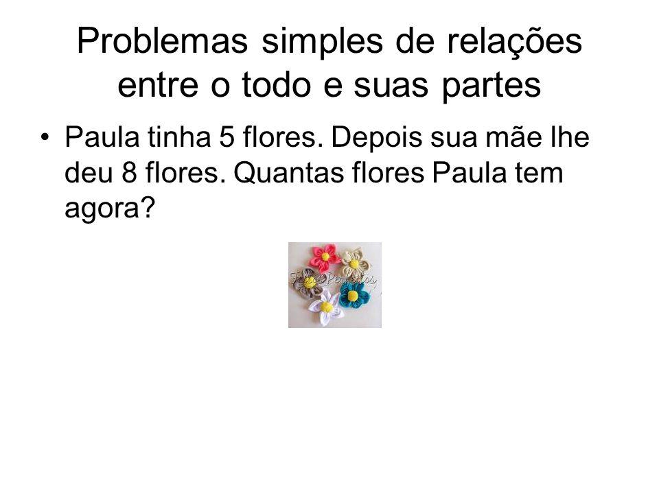 Problemas simples de relações entre o todo e suas partes •Paula tinha 5 flores.