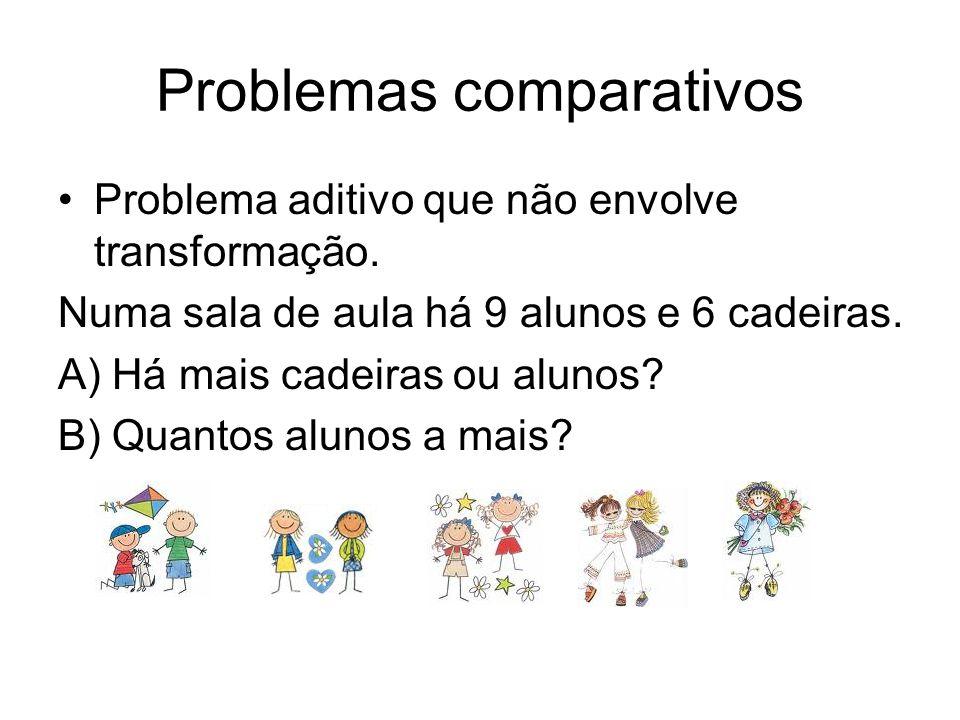 Problemas comparativos •Problema aditivo que não envolve transformação.