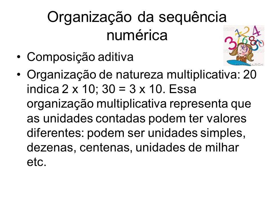 Organização da sequência numérica •Composição aditiva •Organização de natureza multiplicativa: 20 indica 2 x 10; 30 = 3 x 10.