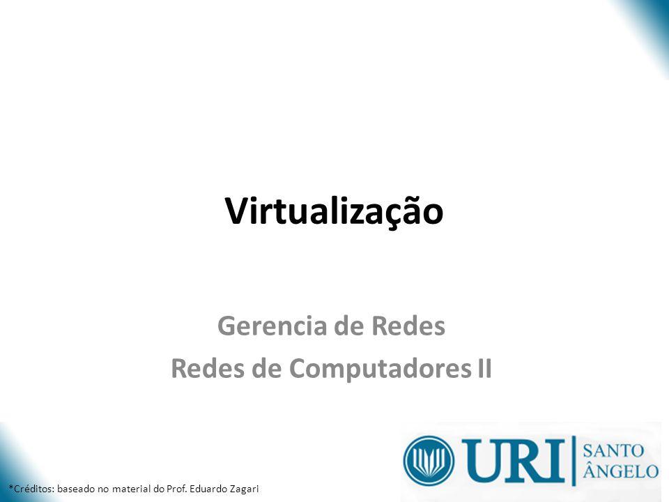 Virtualização Gerencia de Redes Redes de Computadores II *Créditos: baseado no material do Prof. Eduardo Zagari