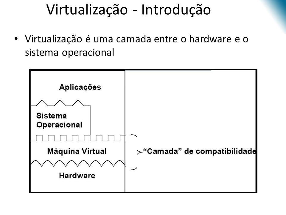 Virtualização - Introdução • Virtualização é uma camada entre o hardware e o sistema operacional