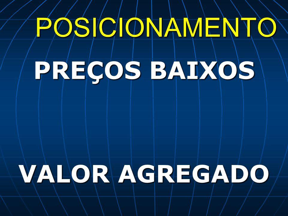 PREÇOS BAIXOS VALOR AGREGADO POSICIONAMENTO