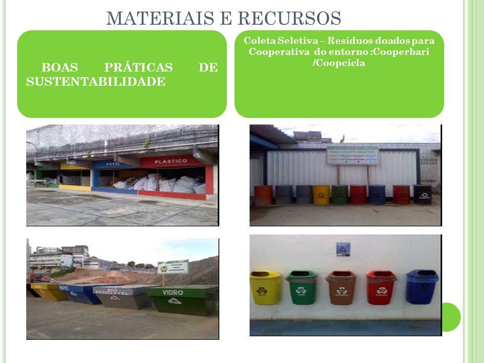 MATERIAIS E RECURSOS BOAS PRÁTICAS DE SUSTENTABILIDADE Coleta Seletiva – Resíduos doados para Cooperativa do entorno :Cooperbari /Coopcicla