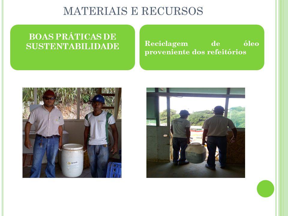 MATERIAIS E RECURSOS BOAS PRÁTICAS DE SUSTENTABILIDADE Reciclagem de óleo proveniente dos refeitórios