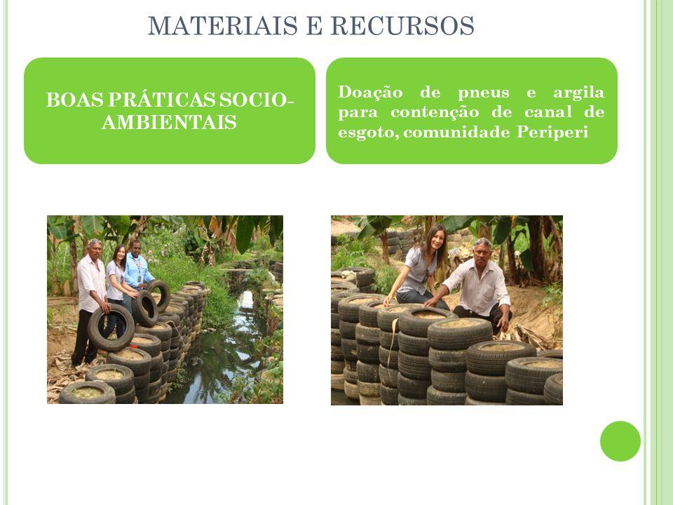 MATERIAIS E RECURSOS BOAS PRÁTICAS SOCIO- AMBIENTAIS Doação de pneus e argila para contenção de canal de esgoto, comunidade Periperi