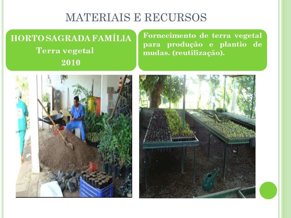 MATERIAIS E RECURSOS HORTO SAGRADA FAMÍLIA Terra vegetal 2010 Fornecimento de terra vegetal para produção e plantio de mudas.