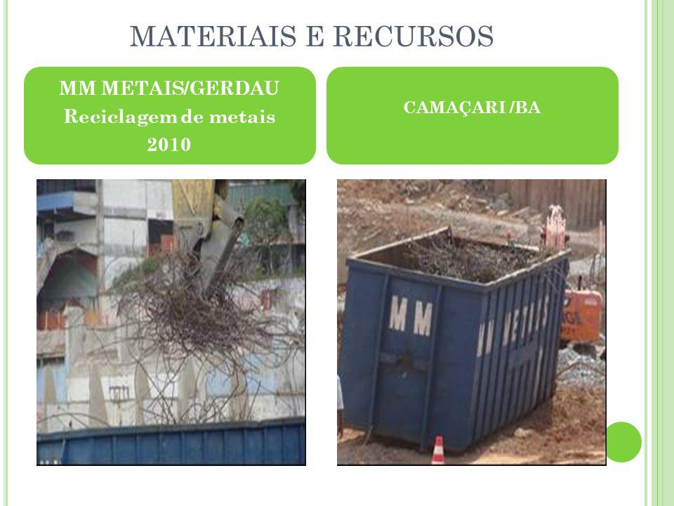 MATERIAIS E RECURSOS MM METAIS/GERDAU Reciclagem de metais 2010 CAMAÇARI /BA