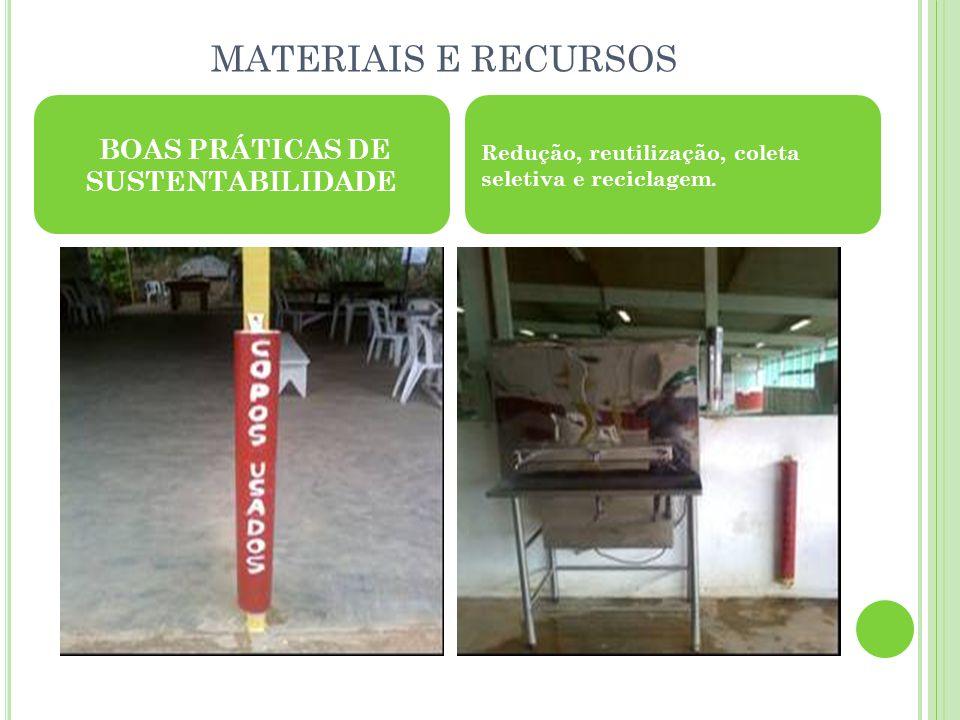 MATERIAIS E RECURSOS BOAS PRÁTICAS DE SUSTENTABILIDADE Redução, reutilização, coleta seletiva e reciclagem.