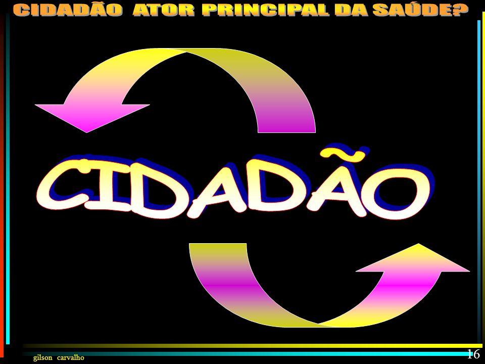 gilson carvalho II – CLAREANDO CONCEITOS: CIDADÃO, SUJEITO HISTÓRICO, ATOR, PARTICIPAÇÃO DA COMUNIDADE 15