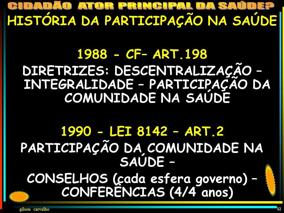 gilson carvalho31 HISTÓRIA DA PARTICIPAÇÃO NA SAÚDE 1942 – SESP/FUNDAÇÃO SESP/FUNASA 1976 – PIASS – PROGRAMA DE INTEGRAÇÃO DE AÇÕES E SERVIÇOS DE SAÚD