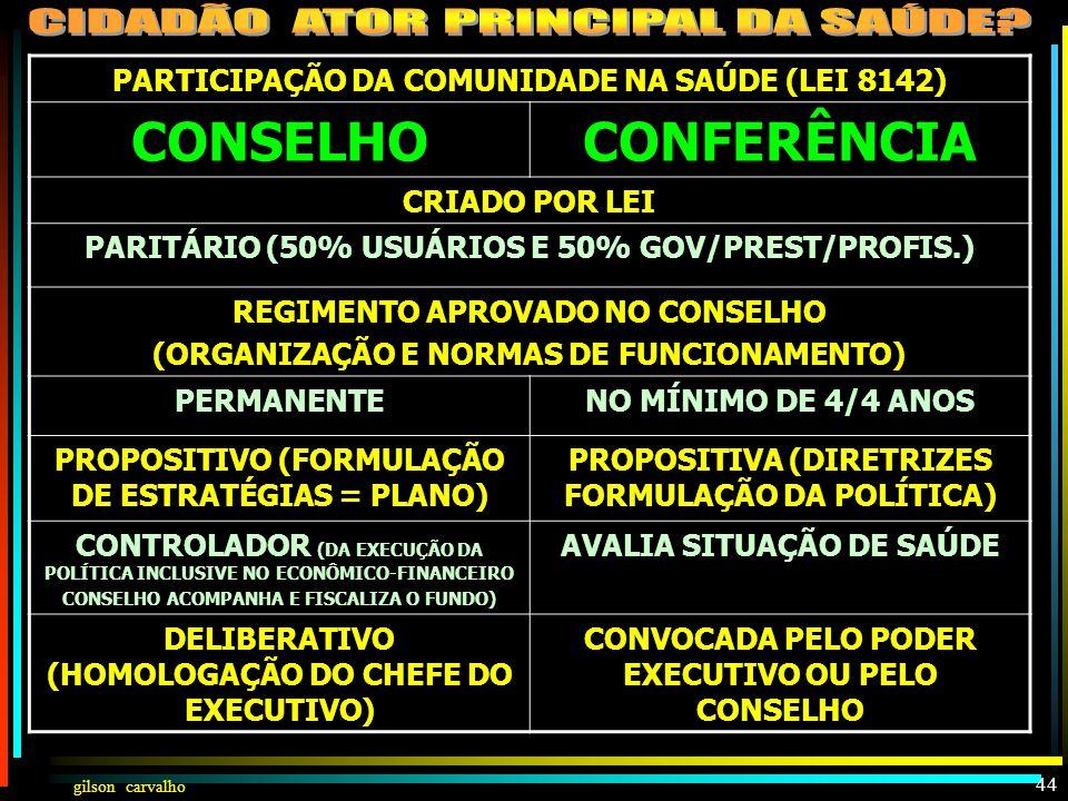 gilson carvalho IV- PARTICIPAÇÃO DO CIDADÃO NA SAÚDE COMO COLETIVO NA GESTÃO PARTICIPATIVA 43