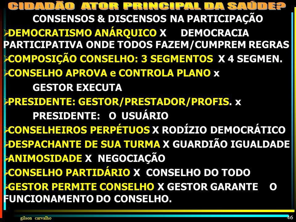 gilson carvalho 45 INSTRUMENTOS DE PROPOSIÇÃO E CONTROLE DO CONSELHO PROPOSIÇÃO CONTROLE ASSPFINANCIA- MENTO ASSPFINANCIA- MENTO PLANO DE SAÚDE PROGRA