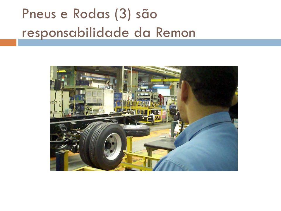 Pneus e Rodas (3) são responsabilidade da Remon