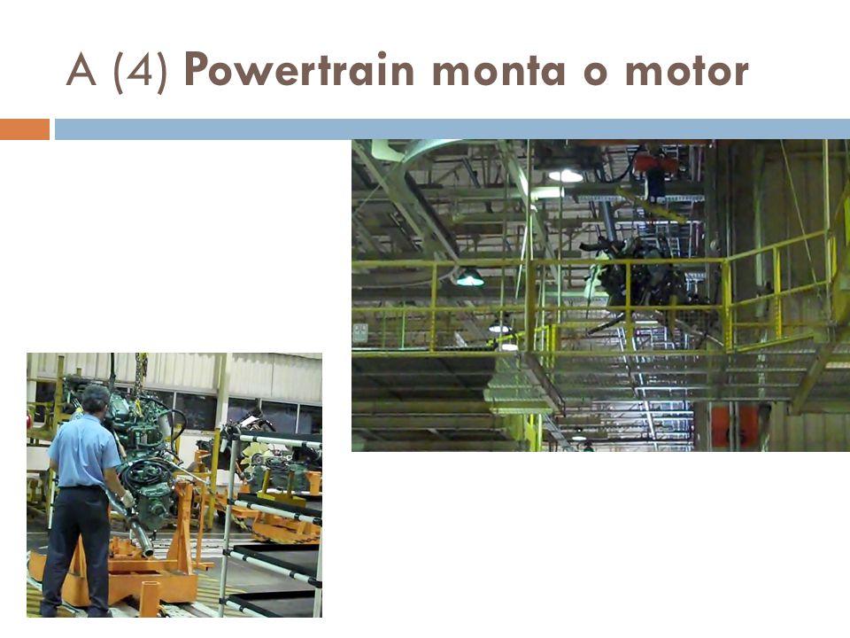 A (4) Powertrain monta o motor