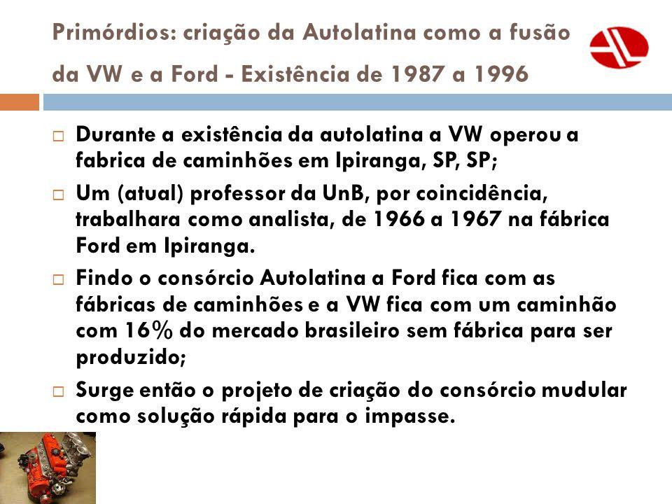 Primórdios: criação da Autolatina como a fusão da VW e a Ford - Existência de 1987 a 1996  Durante a existência da autolatina a VW operou a fabrica d