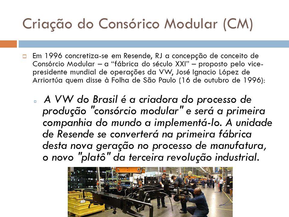 """Criação do Consórico Modular (CM)  Em 1996 concretiza-se em Resende, RJ a concepção de conceito de Consórcio Modular – a """"fábrica do século XXI"""" – pr"""